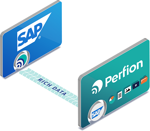 Product Information in SAP with Perfion PIM