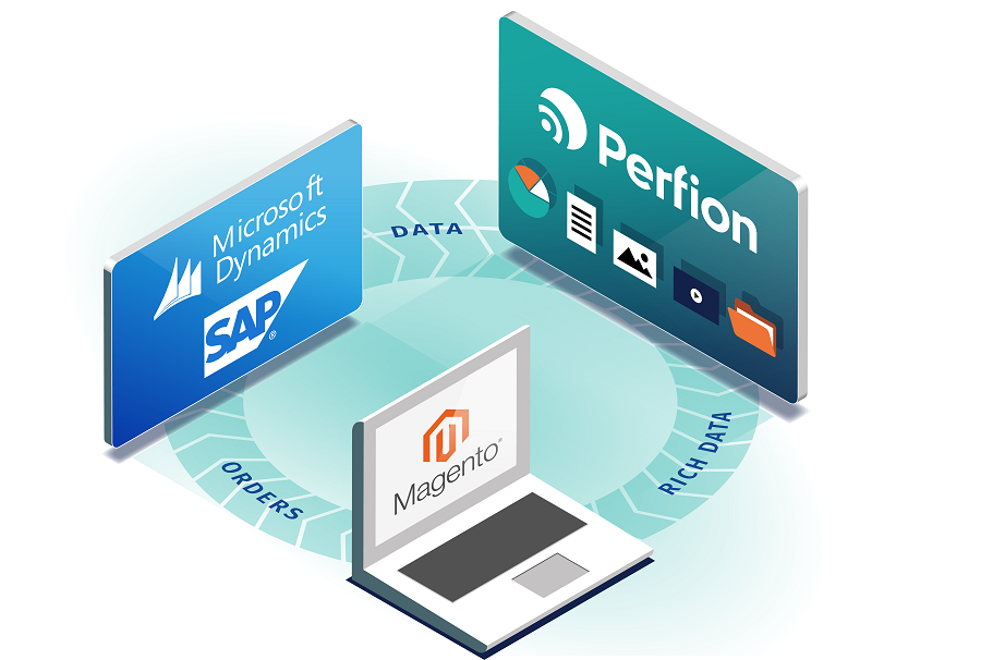 Magento Commerce, Perfion & Dynamics/SAP for a perfect webshop experience