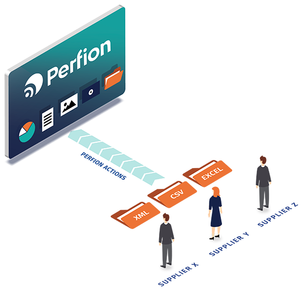 Supplier data can be imported as-is with Perfion Actions